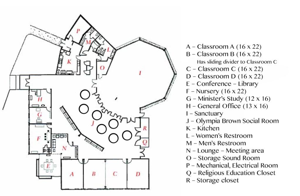 UUCE layout